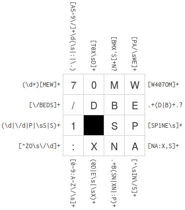 Un exemple de regexcrossword